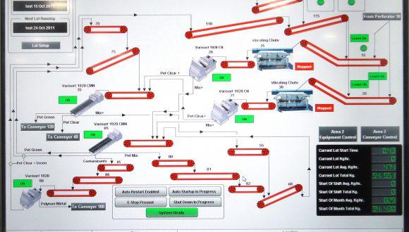 Visualisatie met SCADA